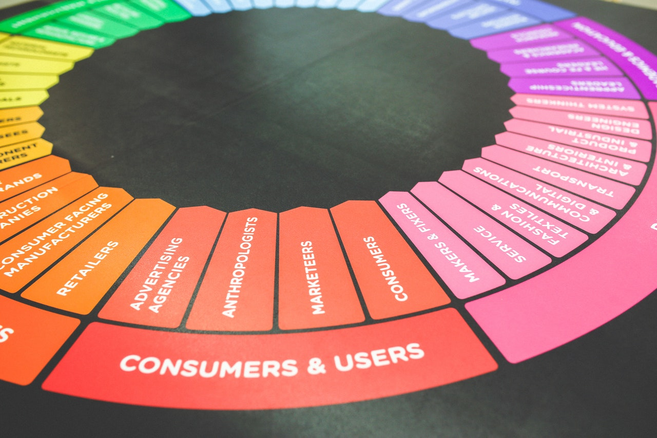 customers users color wheel 6231